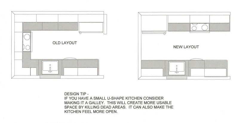 Large Of Kitchen Floor Layout