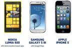 Nokia compara sus mapas con los de la competencia