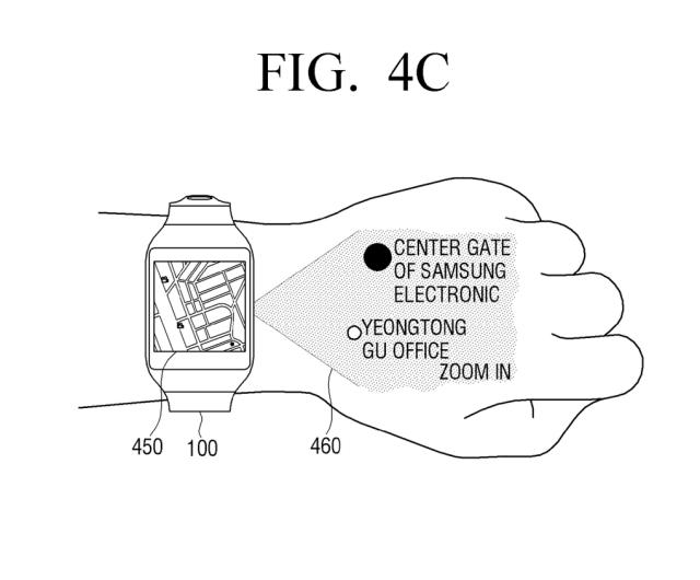 Smartwatch patente