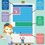 Curating Content to Fill Your Content Marketing Needs