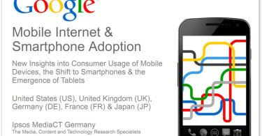 google-marktanalyse-2011