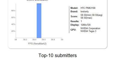 NenaMark 2 HTC One X Plus