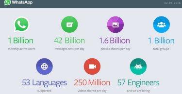 WhatsApp 1 Milliarde