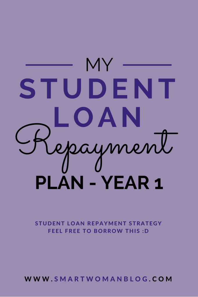 My Student Loan Repayment Plan - Year 1