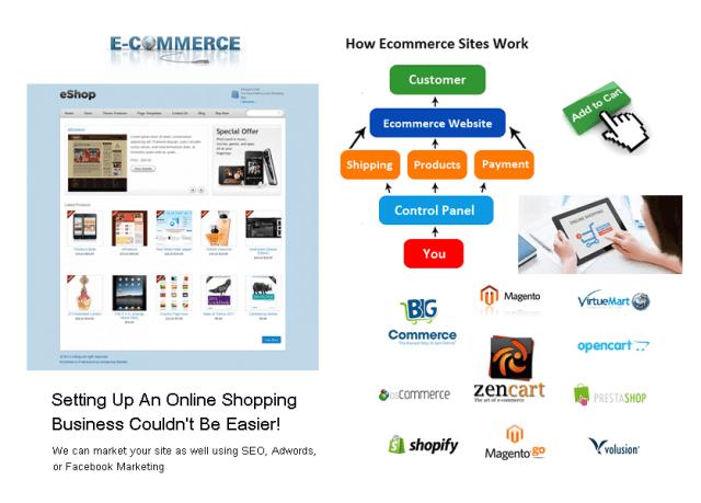ecommerce setup