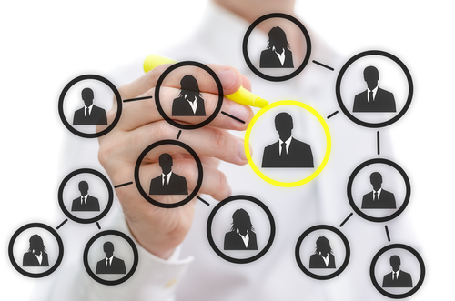 It's Who You Know: Are You An Efficient Networker?