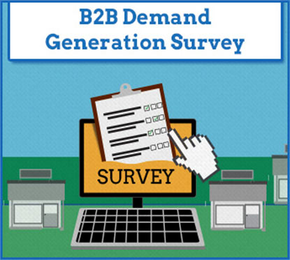 b2b demand generation survey