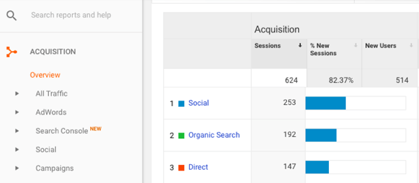 In Google Analytics, go to Acquisition  data-recalc-dims=