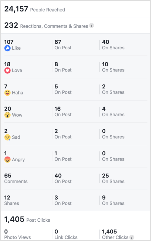 Facebook gif poll vote with reactions insights