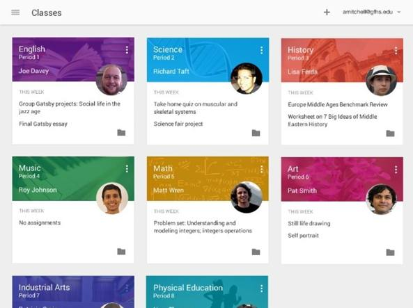 Google Classroom Interfaccia Materie