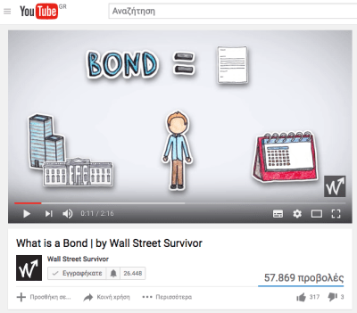 What is a Bond | by Wall Street Survivor - Οι Κοινωνικές Επιστήμες πάνε Λύκειο