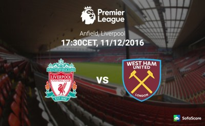 Liverpool vs West Ham: Match Preview and prediction - SofaScore News