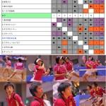 第30回日本リーグ