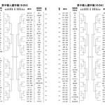 インターハイ男子個人戦ドローその3 (5,6)