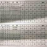 世界選手権日本予選 女子 2次リーグ