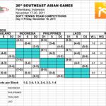 SEA GAMES2011 東南アジア競技大会 全対戦結果 国別対抗団体戦 男子