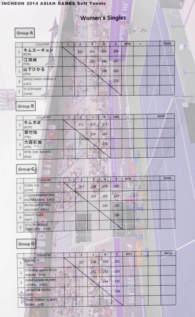 TAIW6304a