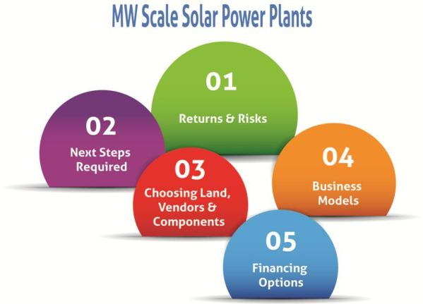 MW Solar Advisor