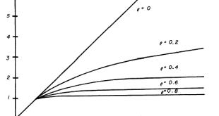 limite-correlacion-fuentes-dependientes_thumb.png