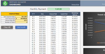 Excel Mortgage Calculatotor - Mortgage Payment Calculator Template