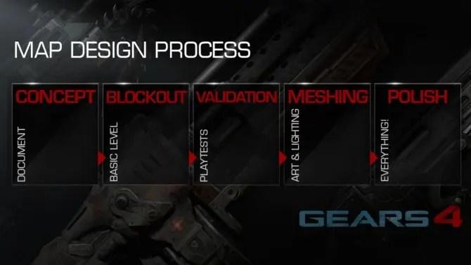 mapas gears 4