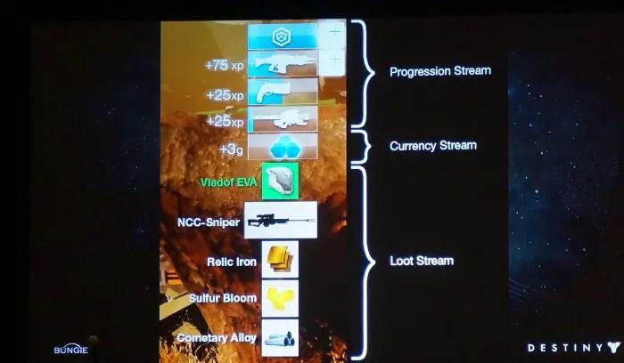 Destiny-Old-UI-6-700x408