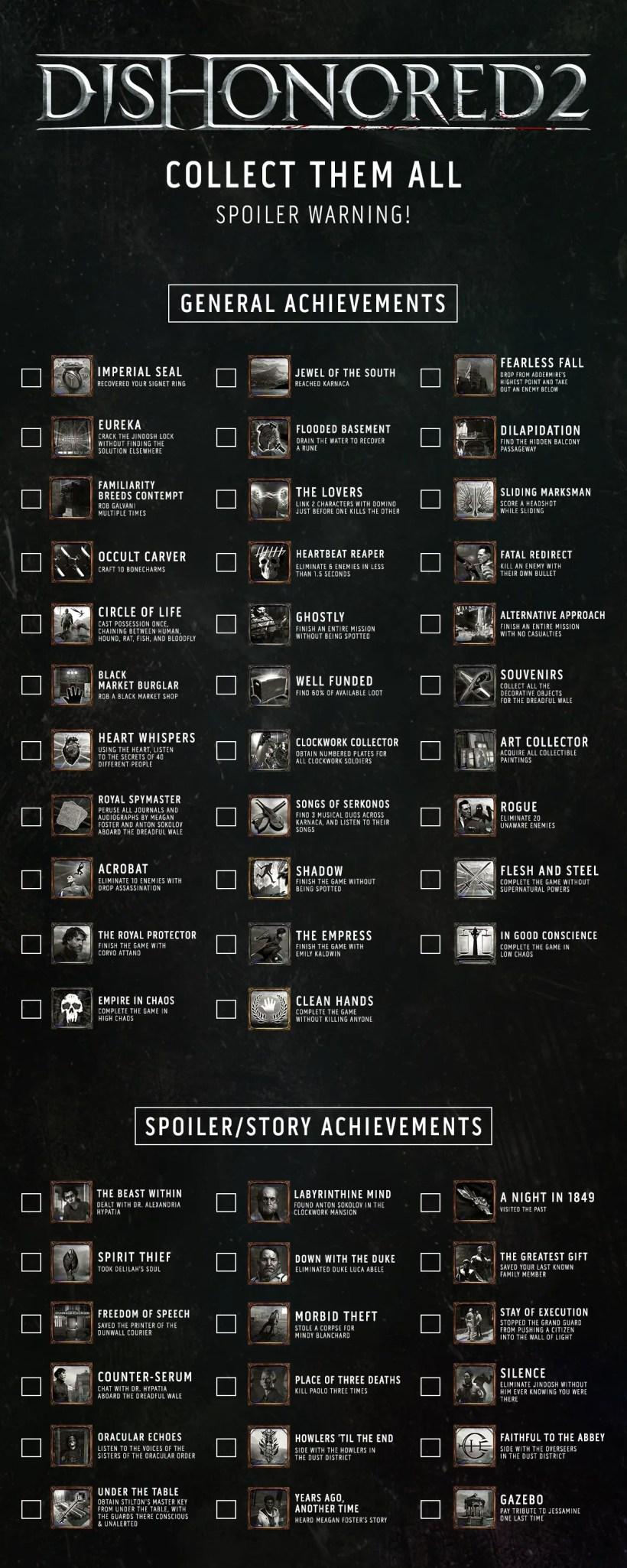 dishonored2_achievementchecklist-02