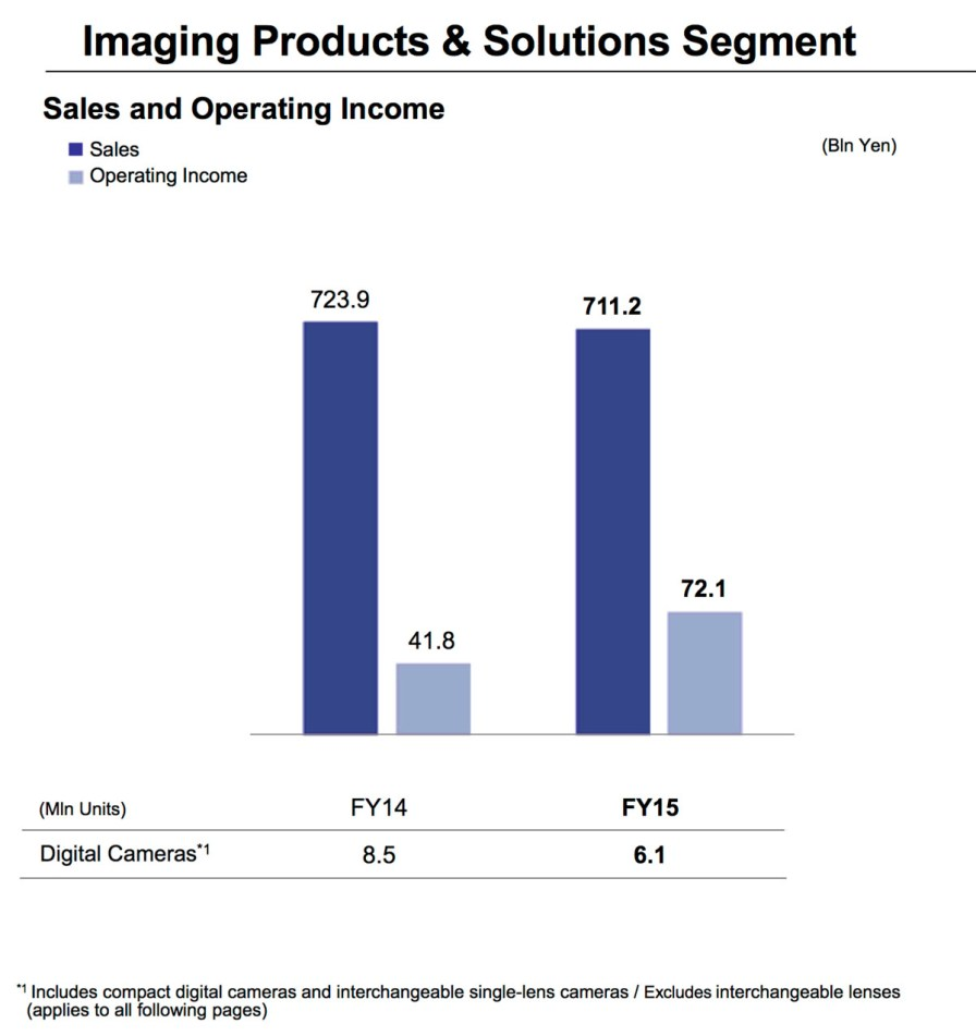 Imaging_Products_And_Solutions_Q1_2016