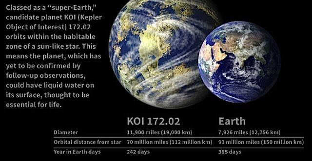 KOI-172.02