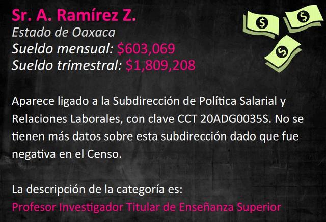 Lapaginadebetobuzali maestros millonarios for Cct de la escuela