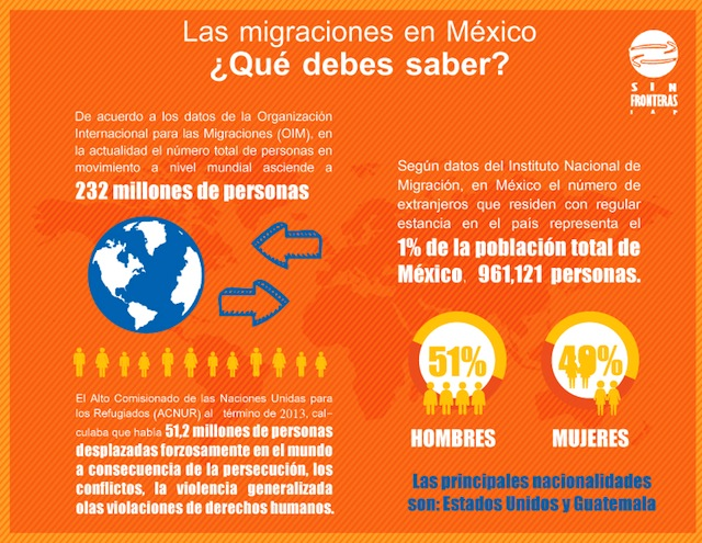 ElDebateMigratorio_Infografia_2