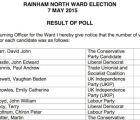 Con cero votos, político sospecha fraude, ¿ni siquiera votó por él mismo?
