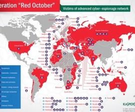 Red October mapa