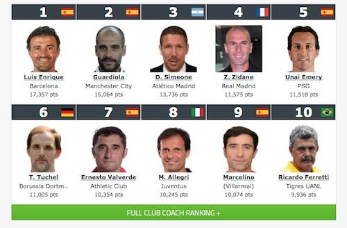 Ricardo Ferretti entrenador número diez