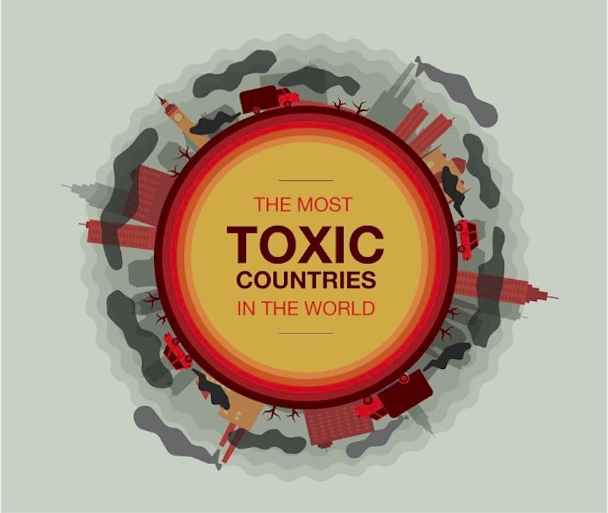 Contaminación según pa´sies