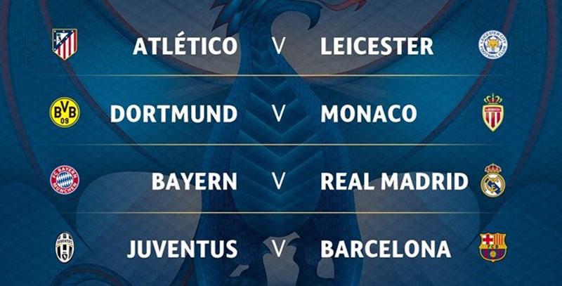 Asi se jugar n los cuartos de final de la uefa champions for Champions cuartos de final