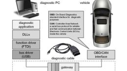 audi-cars-hacked-but-only-airbag-system-affected-495257-2