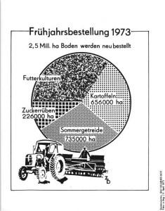 Image: Allgemeiner Deutscher Nachrichtendienst - Zentralbild (Bild 183). Creative Commons Attribution-Share Alike 3.0 Germany license.