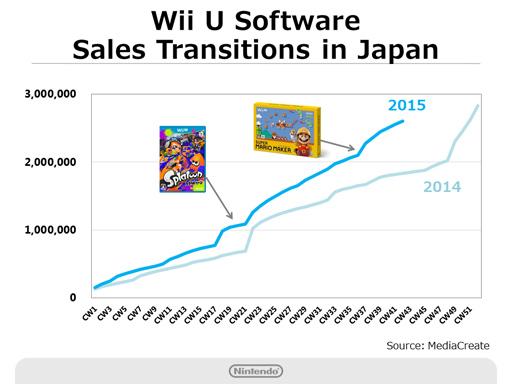 sales_Japan