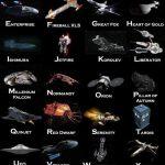 Spaceship A-Z List