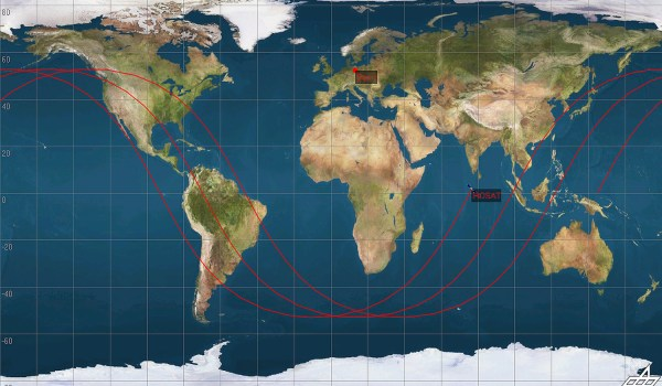 A sample of ROSAT orbit around the Earth on 12 April 2011 - (Credits: DLR).