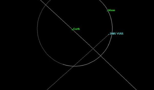 yu55 still trajectory