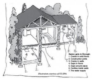 Illustration courtesy of US EPA