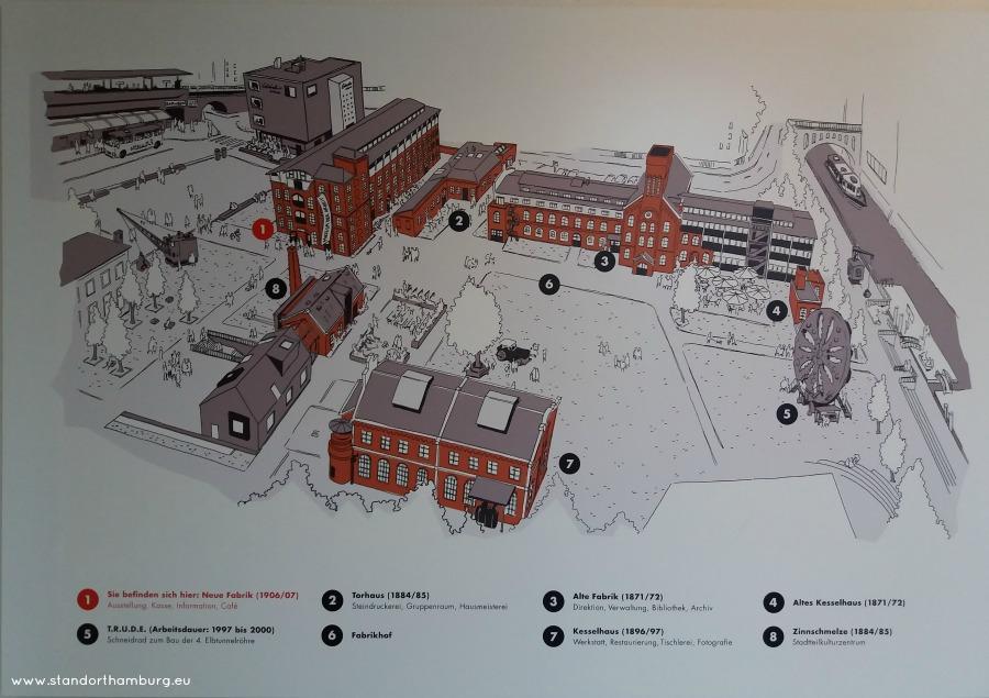 Museumshof Museum der Arbeit Barmbek - Standort Hamburg