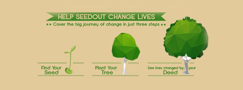 Seed out, Startup Dot Pk, Pakistani Startups, Social Entrepreneurship, Islamic Crowdfunding, Microfinancing