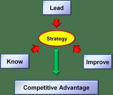 KLI Welcome Graphic 72416 - leadership