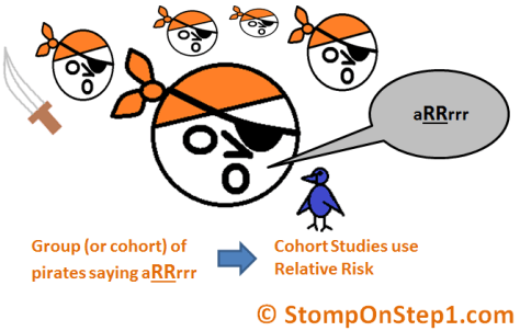 """I remember this by thinking about a group of pirates (group = cohort) all saying """"aRRrrr!"""". That reminds you that cohort studies use RR and the """"other one"""" uses OR."""