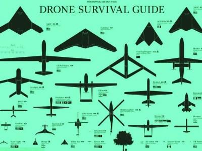 dronesurvivialguide