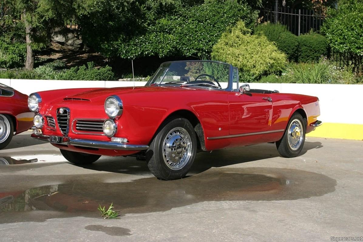 1961→1968 Alfa Romeo 2600
