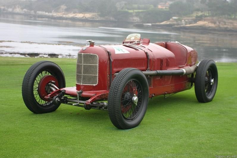 1924 Alfa Romeo P2